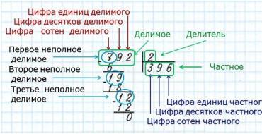 Примеры в столбик с остатком
