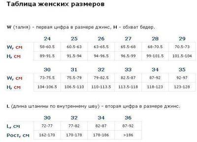 117a28e804218 Как понять мужские размеры джинс таблица. Как определить размер джинсов.