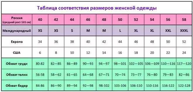 a4d5f9cb45aa Ako porozumieť ruskej veľkosti dámskeho a pánskeho oblečenia XS na  Aliexpress