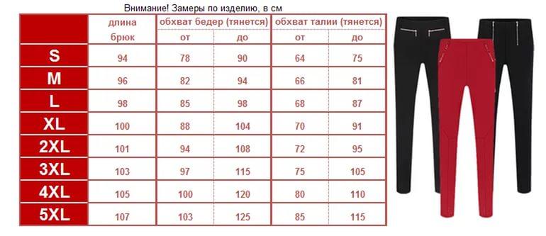 025d87f56f18 Ako porozumieť ruskej veľkosti dámskeho a pánskeho oblečenia XXL u  spoločnosti Aliexpress