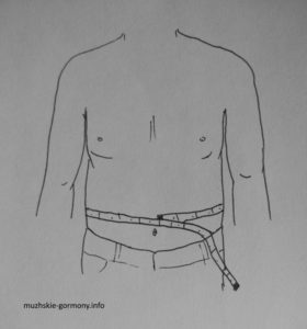 How to measure the waist in women  How to measure the waist