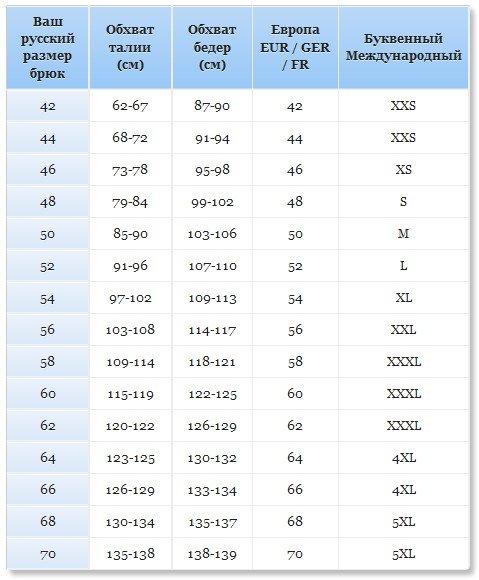 1da8158411c Значение на ярлыке брюк может выглядеть так  52 170. В этом случае указан  размер и рекомендуемый рост.