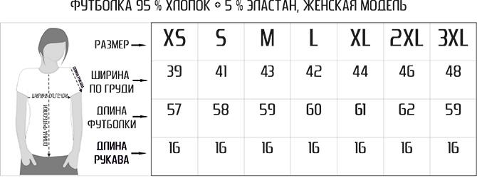 0a3a8b2ea1fe Ako porozumieť ruskej veľkosti dámskeho a pánskeho oblečenia XXXL na  Aliexpress