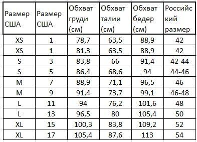 Як зрозуміти чоловічі розміри джинс таблиця. Як визначити розмір ... 94825cea0a3cd